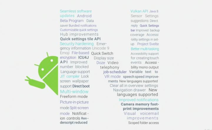 Imagen - Android N Preview 3 es oficial: conoce sus novedades