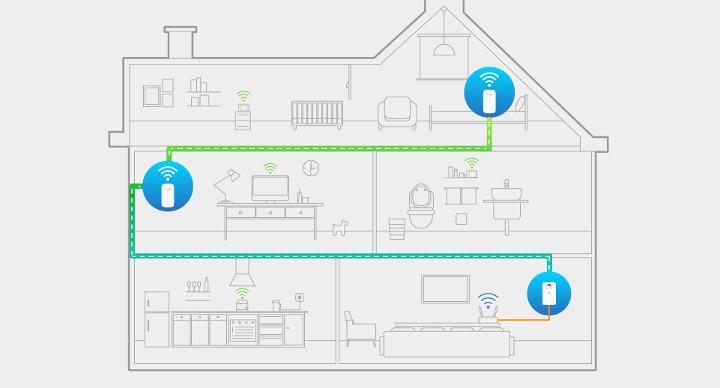 Imagen - Cómo aumentar la cobertura de tu conexión a Internet con un PLC