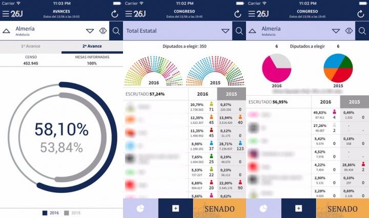 C mo seguir los resultados de las elecciones del 26 j for Ministerio de interior elecciones 2016