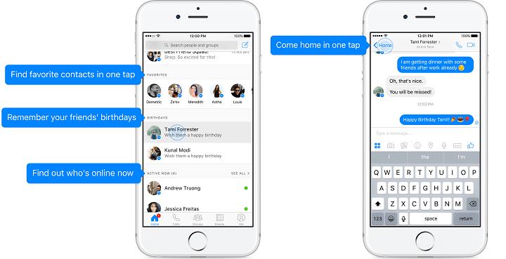 """Imagen - Facebook Messenger rediseña su """"home"""" para decirnos con quién hablar"""