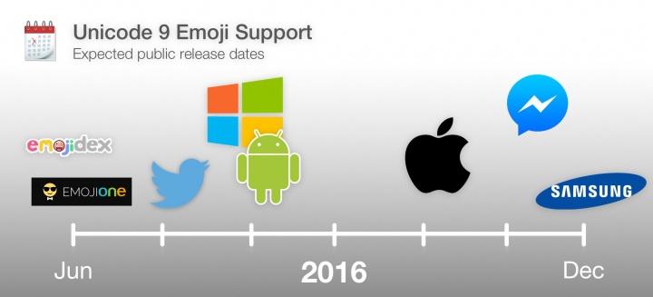Imagen - Twitter añade soporte para 72 nuevos emojis