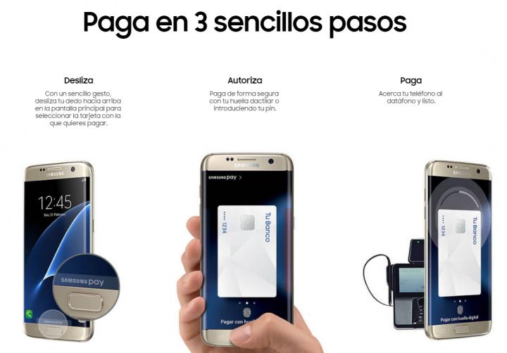 Imagen - Samsung Pay: Todo lo que debes saber