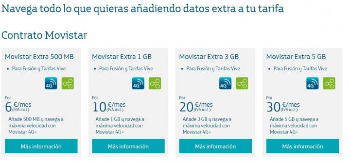 Imagen - Movistar regala hasta 50GB a sus clientes en verano