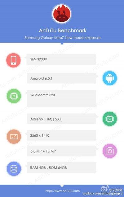 Imagen - Samsung Galaxy Note 7, filtradas sus especificaciones