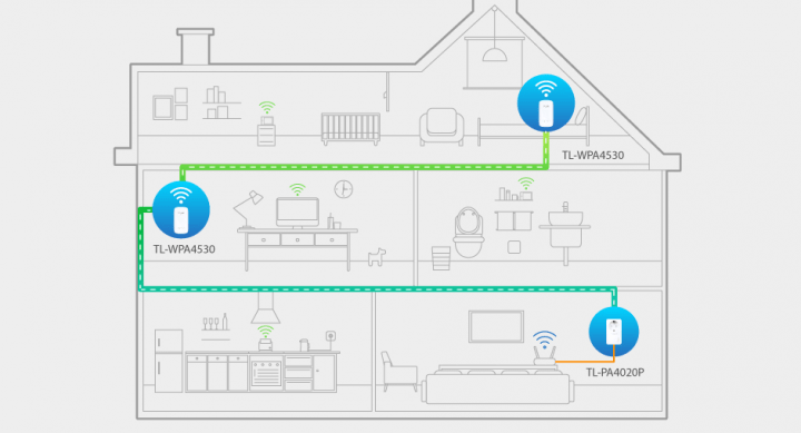 Imagen - Review: TP-LINK KIT Adaptadores Powerline Wi-Fi AC AV500 TL-WPA4530, conecta todo tu hogar
