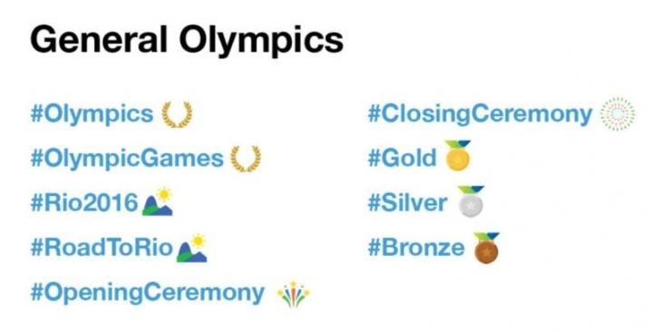 Imagen - Twitter lanza nuevos emoticonos para seguir los Juegos Olímpicos de Río 2016