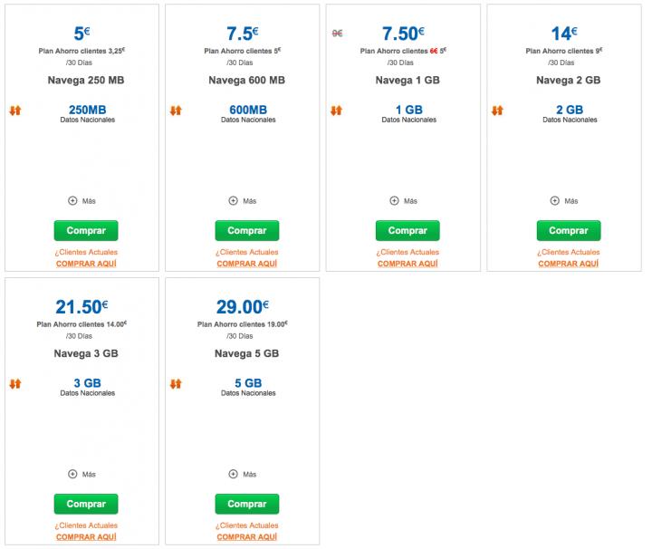 Imagen - Lycamobile ahora ofrece 3 GB por 14 euros y 5 GB por 19 euros