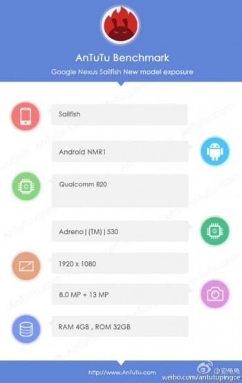 Imagen - Nexus Sailfish, filtradas sus especificaciones