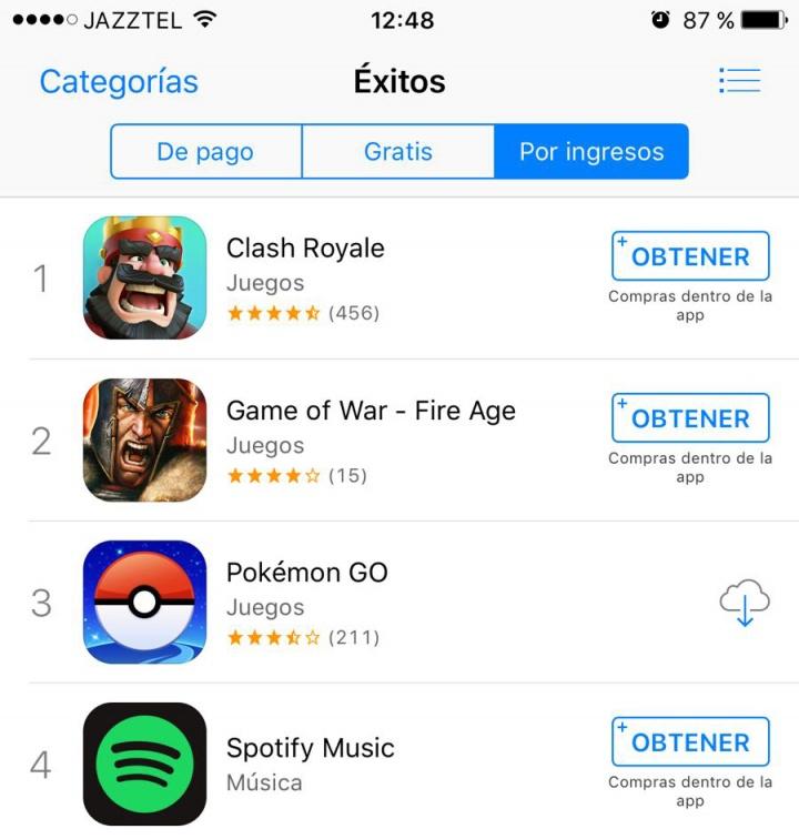 Imagen - Pokémon Go ya no es la app que más ganancias genera
