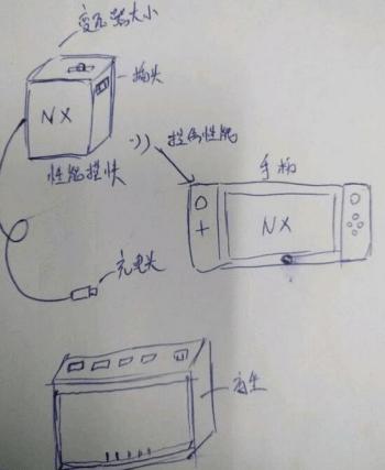 Imagen - Nintendo NX dispondría de un módulo de rendimiento para mejorar los gráficos
