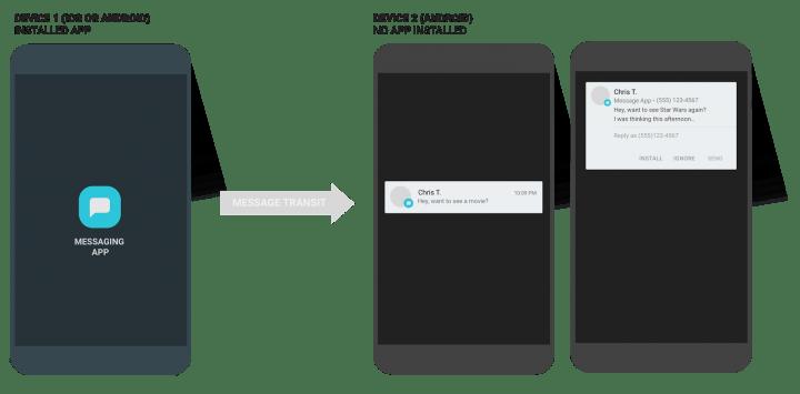 Imagen - Android permitirá recibir mensajes de WhatsApp o Facebook sin tener la app instalada