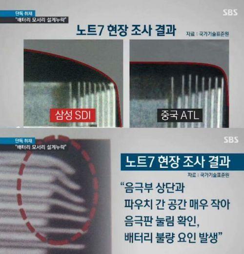 Imagen - El diseño del Samsung Galaxy Note 7 pudo provocar las explosiones