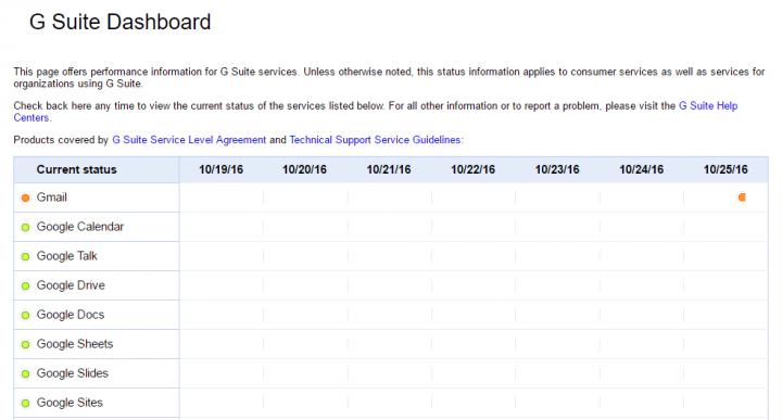Imagen - Gmail está caído para algunos usuarios