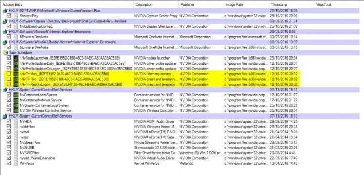 Imagen - Los drivers Nvidia GeForce espían lo que haces en tu PC