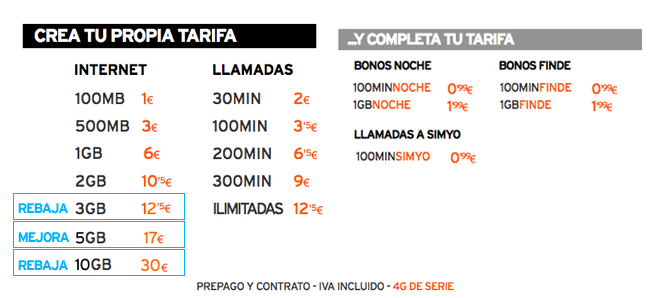 Imagen - Simyo mejora las tarifas de 3GB, 4GB y 10GB
