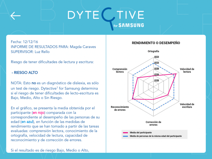 Imagen - Descarga Dytective, la app de Samsung para detectar la dislexia