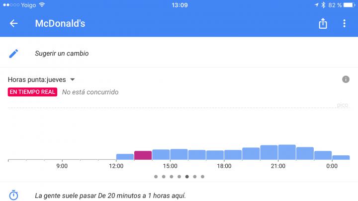 Imagen - Google Maps para iOS ya indica las horas punta de los establecimentos