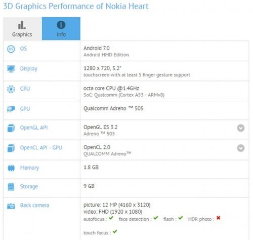 Imagen - Nokia Heart, el posible terminal de gama baja de Nokia