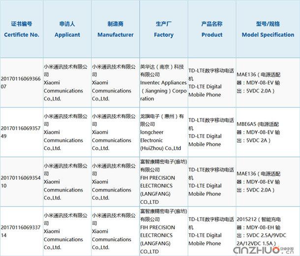 Imagen - Xiaomi Mi5c podría ser oficial pronto