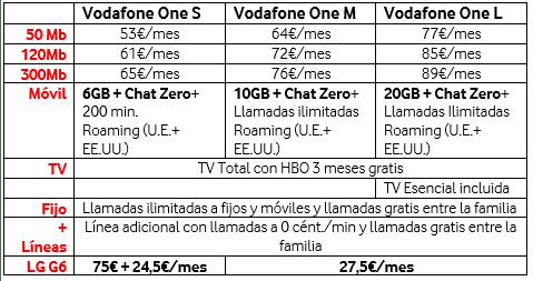 Imagen - LG G6 en color negro: precios con Vodafone en exclusiva