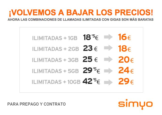 Imagen - Simyo baja los precios de las tarifas ilimitadas con bonos de gigas