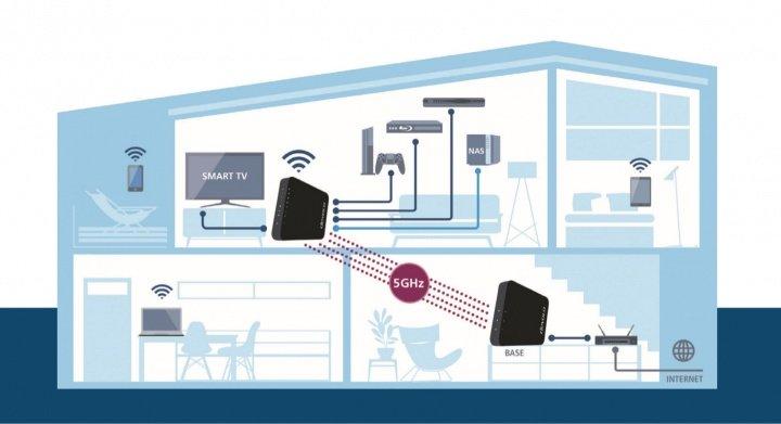 Imagen - Review: Devolo GigaGate, un puente Wi-Fi para llevar la alta velocidad a todo tu hogar