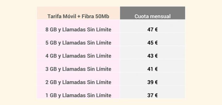 Imagen - Lowi presenta su oferta de fibra y móvil 4G