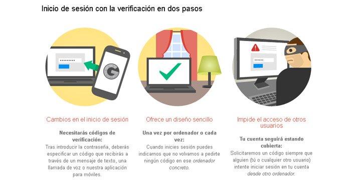 Imagen - ¿Han hackeado tu cuenta de Google a través de Google Docs?