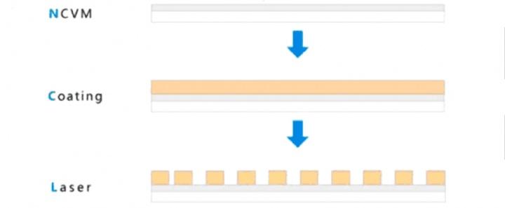 Imagen - Doogee crea el proceso NCL: smartphones de policarbonato que parecen metálicos