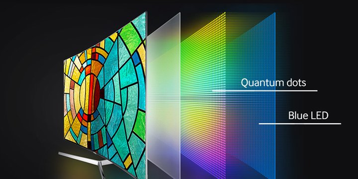 Image - What is the difference between OLED, Super UHD and Quantum Dots?