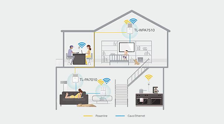Imagen - TP-Link TL-WPA7510, un PLC con Wi-Fi ac para llevar Internet a todo tu hogar