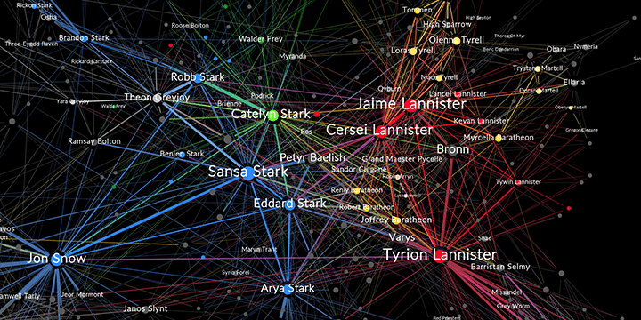 Imagen - Crean un algoritmo para predecir quién morirá en Juego de Tronos