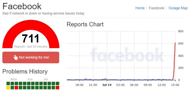 Imagen - Facebook se encuentra caído para muchos usuarios