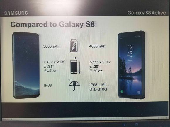 Imagen - Samsung Galaxy S8 Active, filtrado en especificaciones