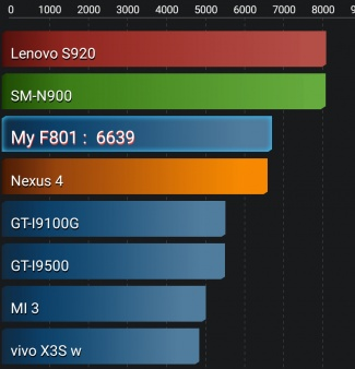 Imagen - Review: InnJoo F801, una tablet 3G que ofrece movilidad a un precio low cost