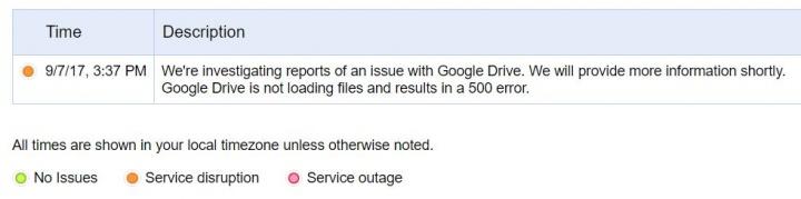 Imagen - Google Drive, caído para muchos usuarios