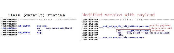 Imagen - CCleaner ha sido hackeado con malware