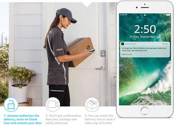 Imagen - Amazon Key permite que el repartidor deje los paquetes dentro de tu casa