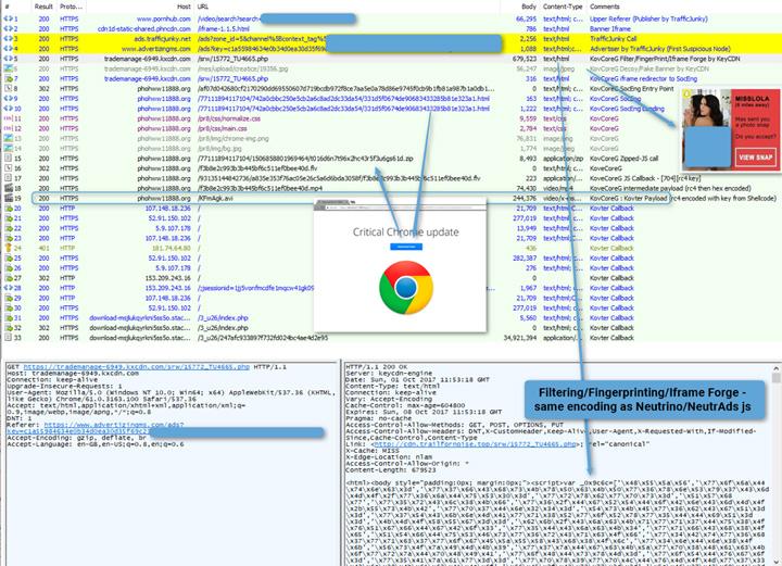 Imagen - Usan Pornhub para distribuir malware entre sus millones de usuarios
