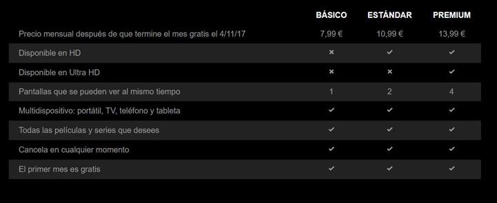 Imagen - Netflix sube el precio de sus suscripciones en España
