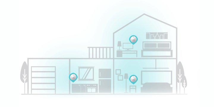 Imagen - ¿Qué es un router mesh y qué ventajas aporta?