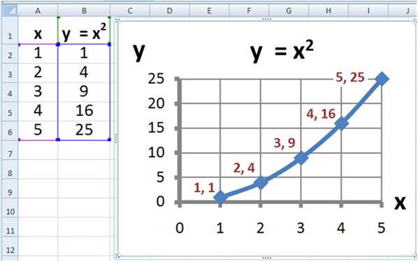 Imagen - Excel cumple 30 años
