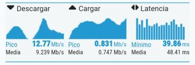 Imagen - Review: TP-Link AC750 RE200, un eficaz extensor de cobertura Wi-Fi a un buen precio