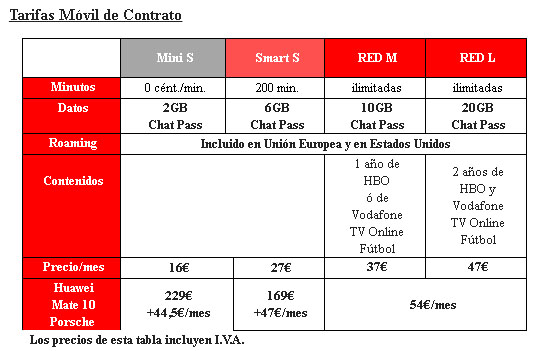 Imagen - Huawei Mate 10 Porsche Design, precios y tarifas con Vodafone