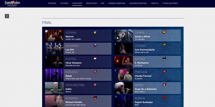 Imagen - Cómo ver la clasificación de Eurovisión 2018