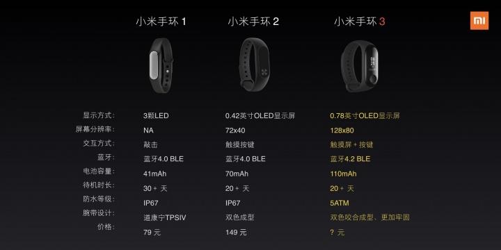 Imagen - Xiaomi Mi Band 3: características y precio