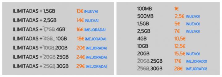 Imagen - Simyo mejora sus tarifas: más datos sin subir precios
