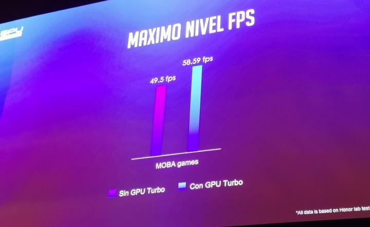Imagen - Honor lanza GPU Turbo, el modo que añade más potencia para el gaming