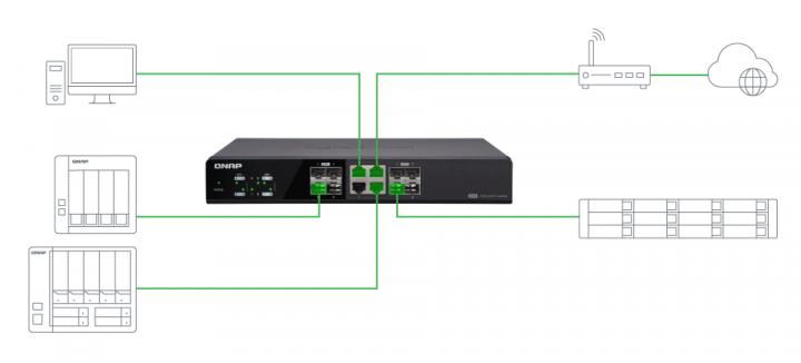 Imagen - Cómo disparar la velocidad de una red local mediante 10GbE