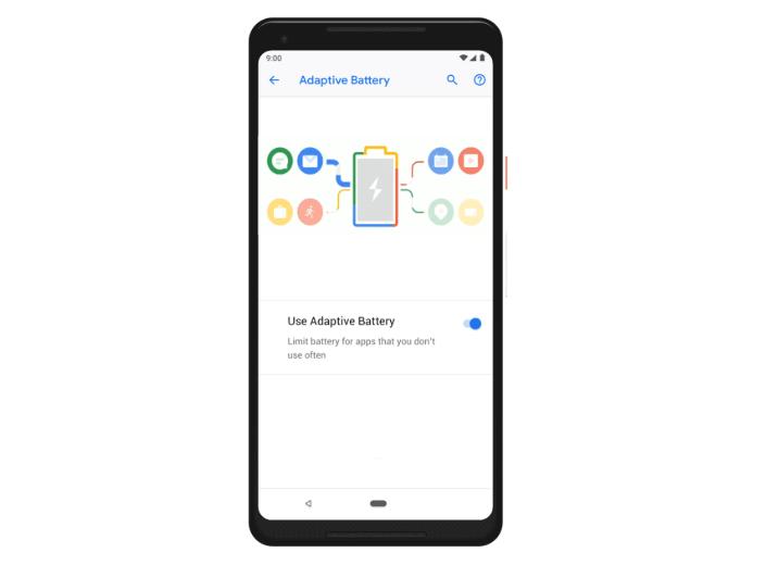 Imagen - Android 9 Pie, la nueva versión de Android ya es oficial